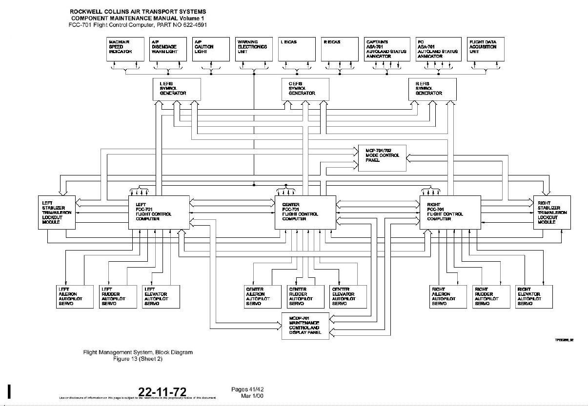 Remote Takeover On 9 11 Block Diagram Generator Control System Fcc Schematic 2